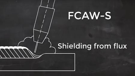 FCAWS Shielding Gas