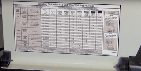 Hobart Cabinet Welding Guide Chart