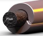 Flux Core Wire