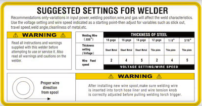 Forney Welding Parameters Chart