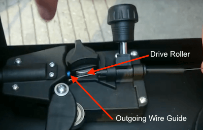 Feed Wire Across the drive Roll Groove