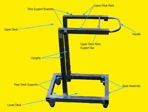 Dave Jewer Cart Design